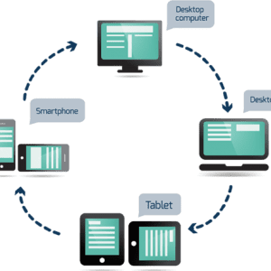 why-responsive