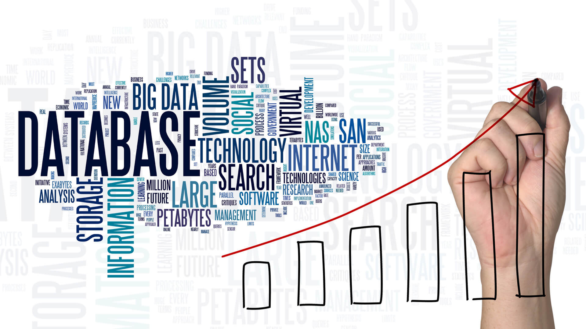 how to improve database performance some basic guidelines - Database Design Guidelines