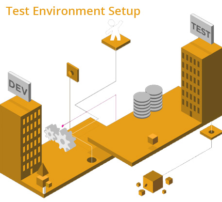 test-environment-setup