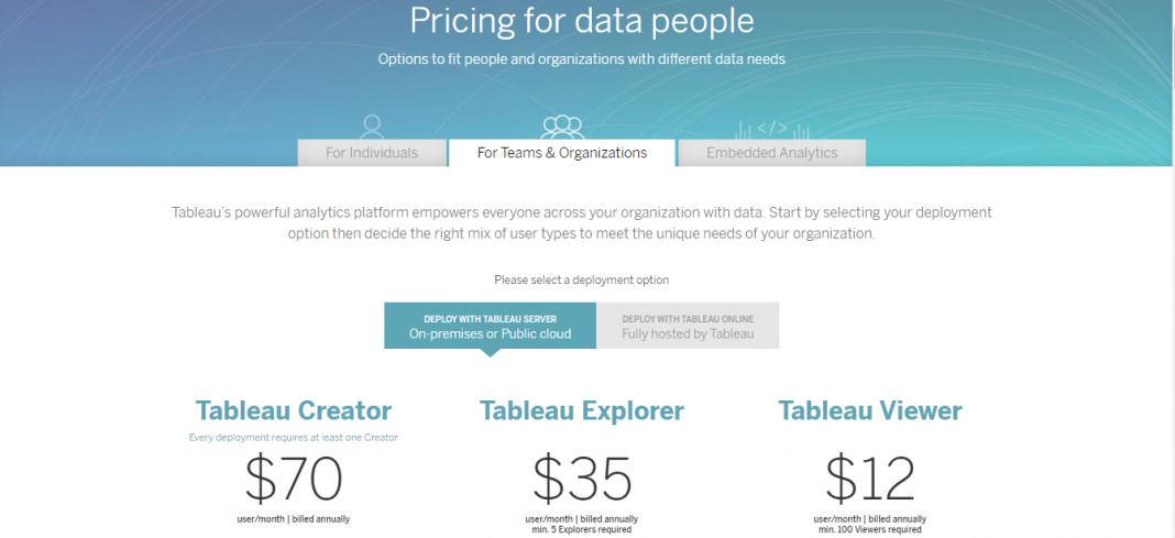 screenshot showing tableau enterprise price plan