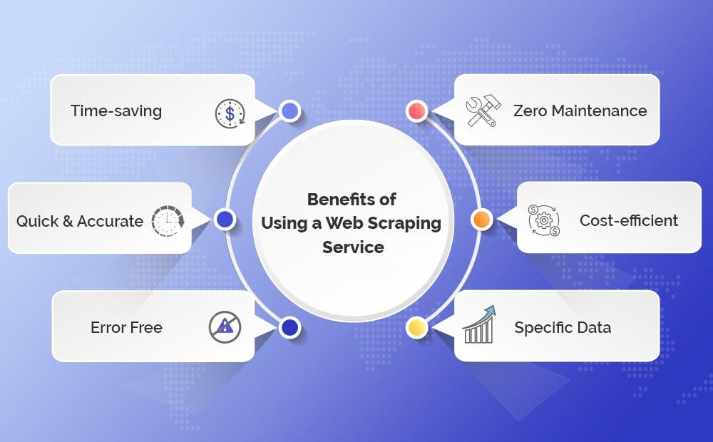 benefits of job scraping